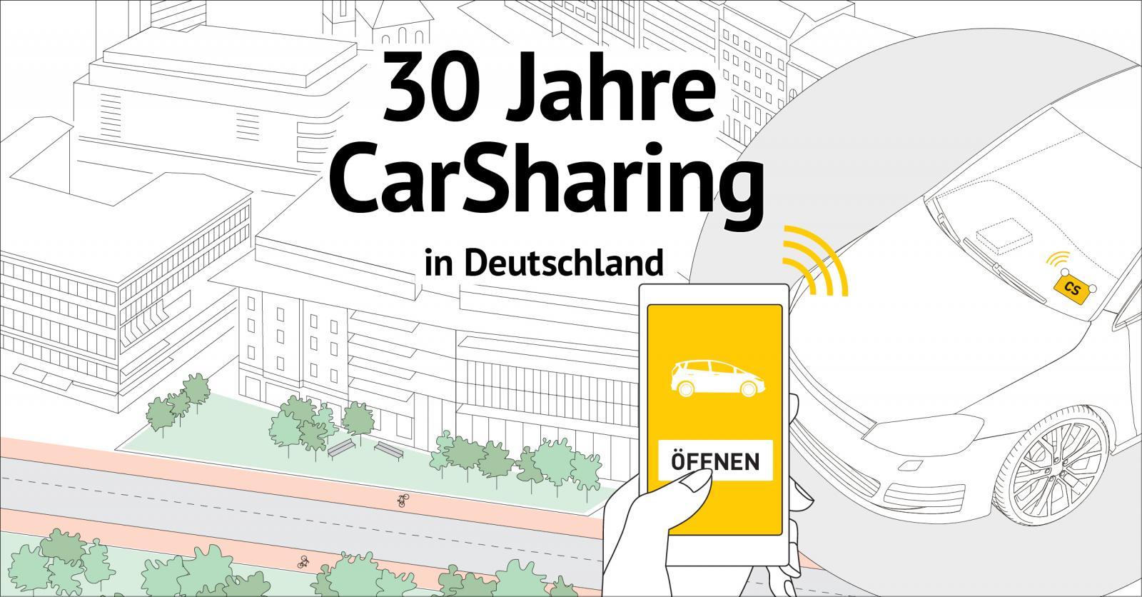 Abb. 1: CarSharing feiert sein 30. Jubiläum in Deutschland.