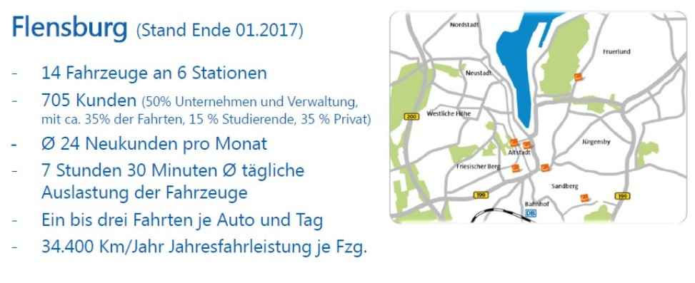 CarSharing-Erfolg in Flensburg (Quelle: Carsten Redlich/cambio CarSharing)