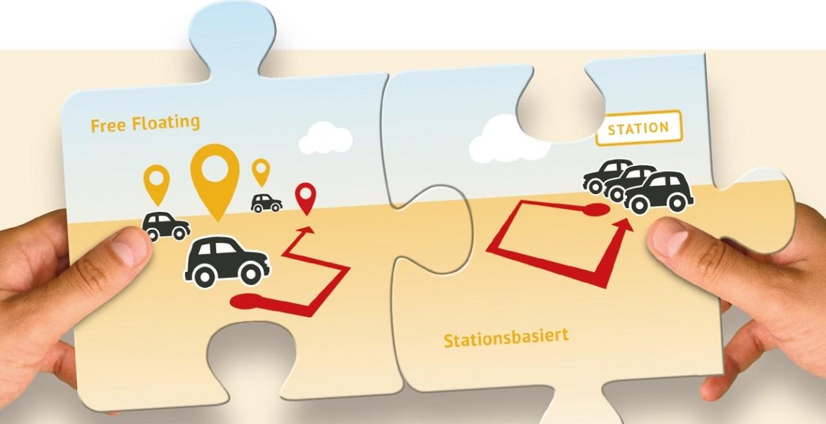 Kombinierte CarSharing-Angebote verbinden die Vorteile von free-floating und stationsbasierten CarSharing (Grafik: bcs)