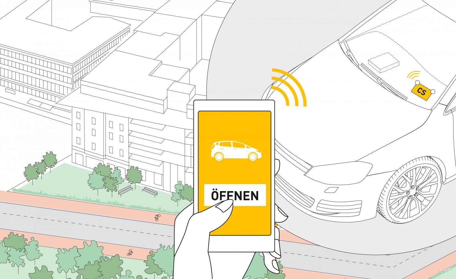 Bild: Bundesverband CarSharing e.V.