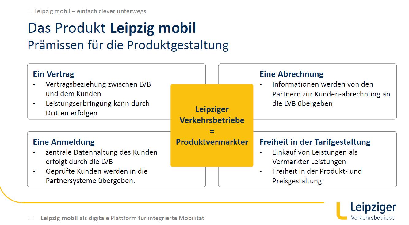 Leipzig mobil: Prämissen der Produktgestaltung (Quelle: Leipziger Verkehrsbetriebe)