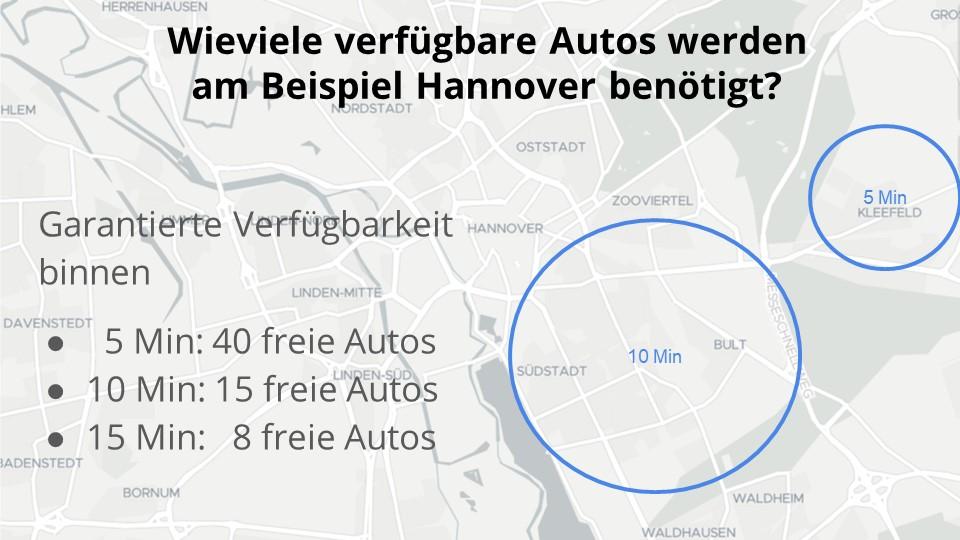 Zahl benötigter autonomer Fahrzeuge für eine vollständige geografische Abdeckung (Quelle: Harald Zielstorff)